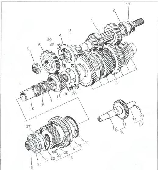Схема коробки передач на сенс